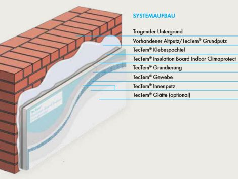 Systemaufbau Tectem Climaprotect